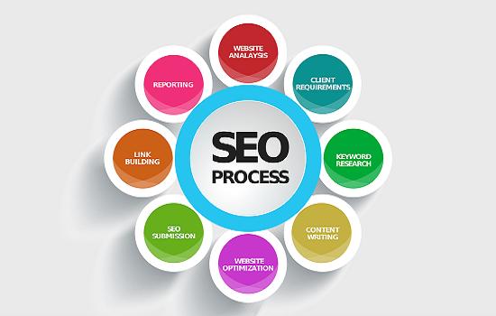 Consulente Web Marketing Esperto Realizzazione e Posizionamento Siti Web